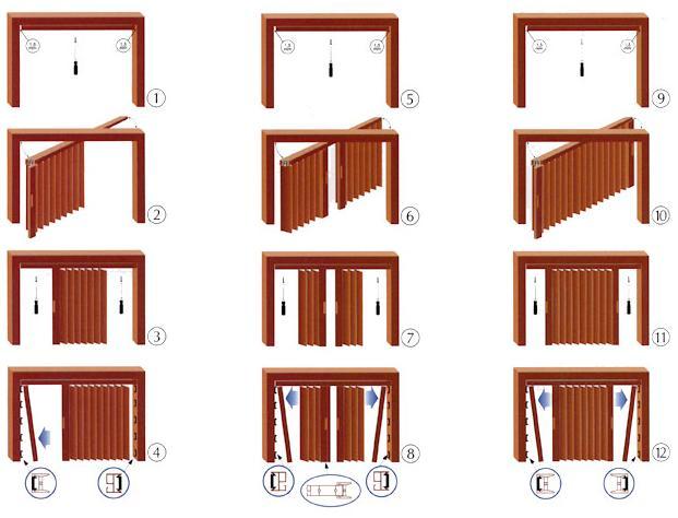 aperturas-puertas