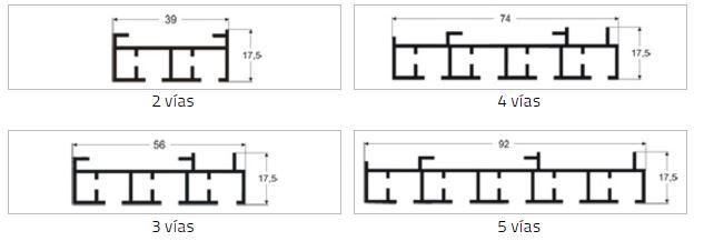 numero-de-vias-panel-japones